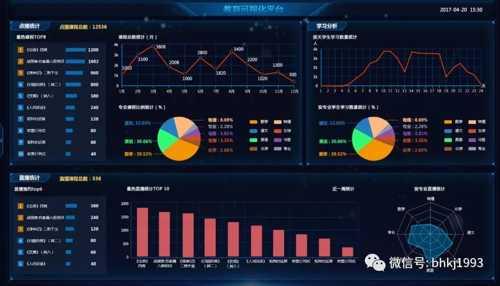 博汇科技即将参展—中国高等教育博览会(2018•秋)