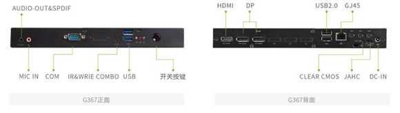 杰和科技数字标牌应用系统GDSM又添一利器 ――双显三屏4K播放器G367