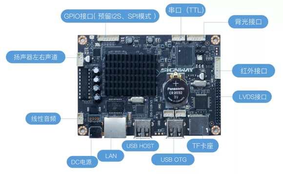 只售199!欣威视通专业安卓商用信发主板全网发售