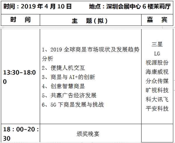 2019智慧商显行业发展论坛