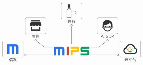 """视美泰商显生态战略起航:MIPS系列软件SaaS云端化升级,聚焦""""信发+零售+通行+AI"""""""