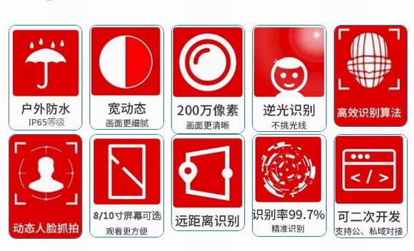 【新品速递】触沃人脸识别设备全新上市