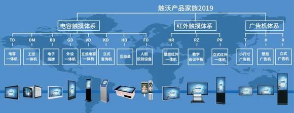 触沃成为广州增城新塘政府创新型扶持企业