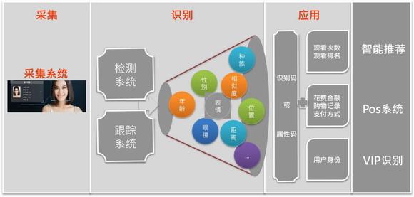 第二届数字标牌行业应用峰会之 建�AOPEN在数字标牌行业的应用