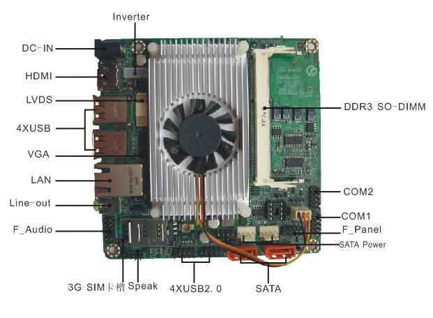EBD-NA12F