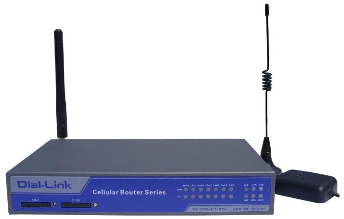 电信3G双路路由器,工业双卡双路路由器