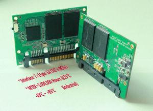 AXD-SA1.0-XXMS4